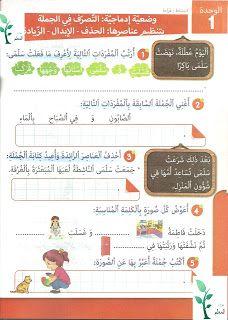 امتحانات تونس السنة الثانية Map Map Screenshot Labels