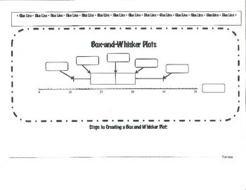 how to teach box and whisker plots