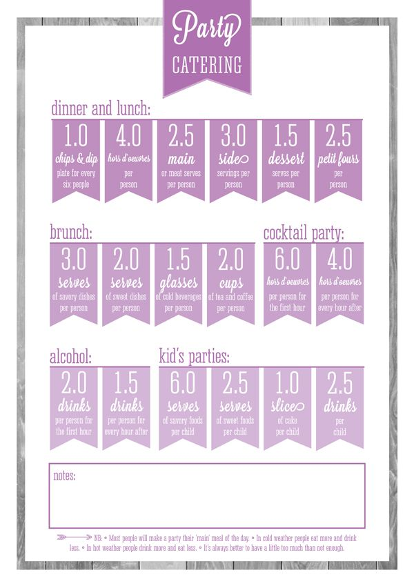 FREE PRINTABLE PARTY Fun in the Sun Pinterest Atividades - party guest list