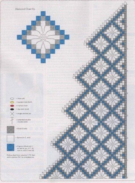 écharpe au crochet | Crochet | Pinterest
