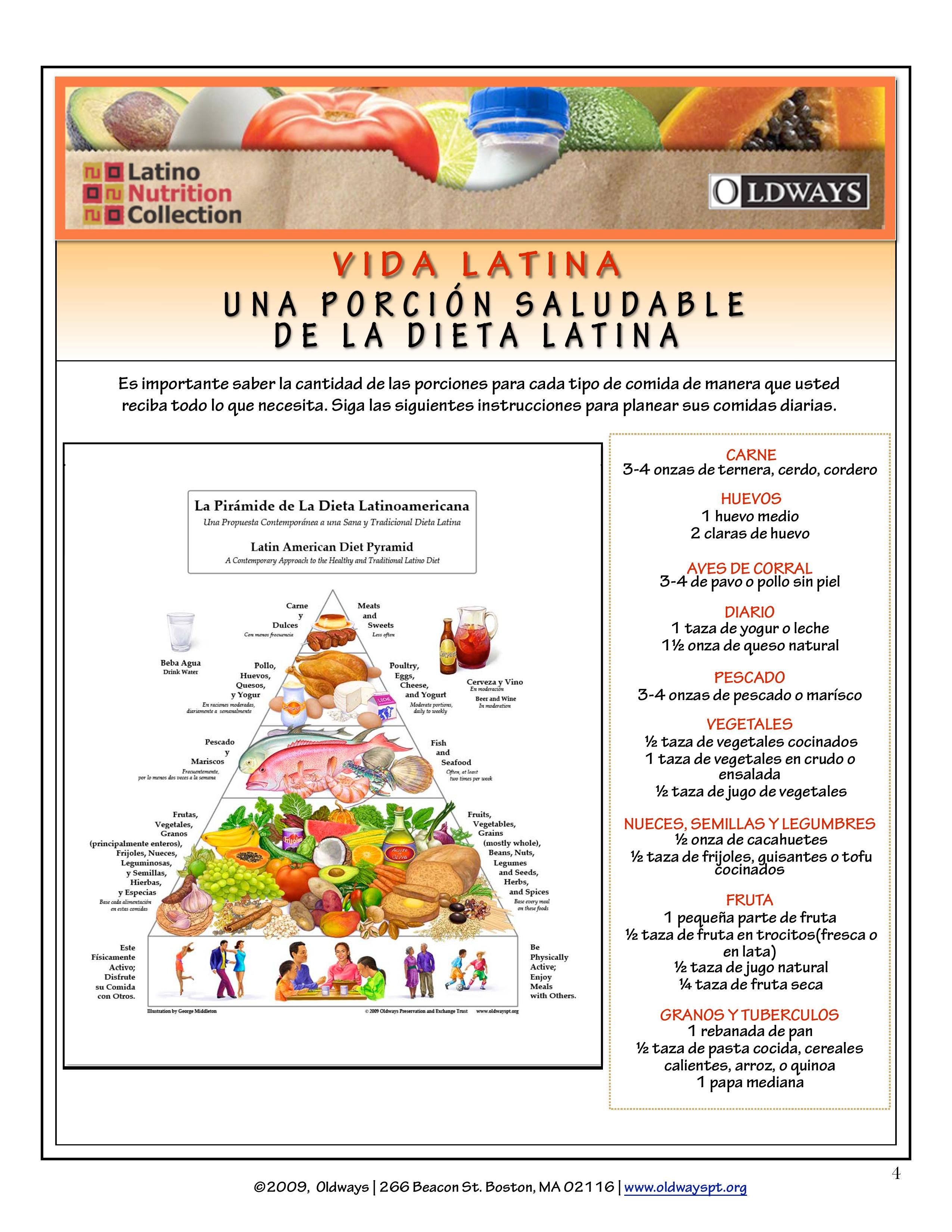Pin By Food Pyramid On Myplate In Spanish