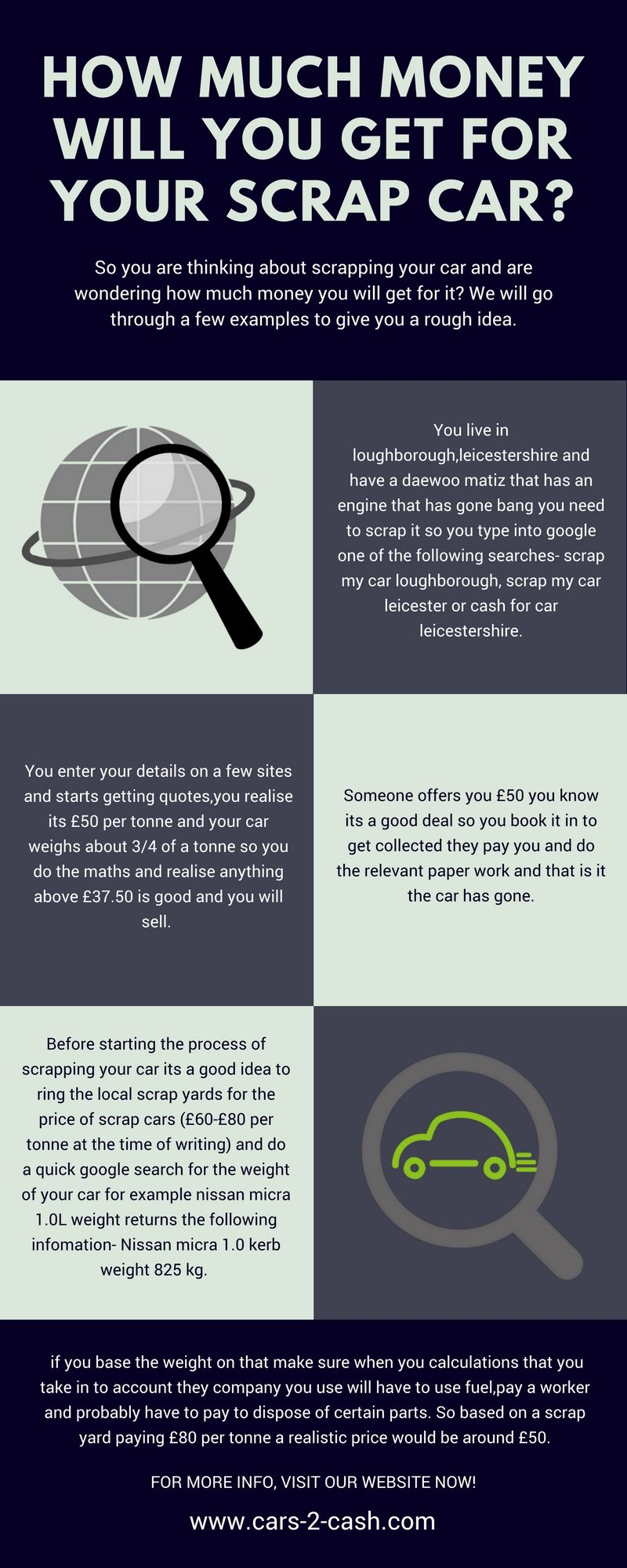 Pin by Cars 2 Cash on INFOGRAPHIC CAR TIPS | Pinterest | Cash today ...