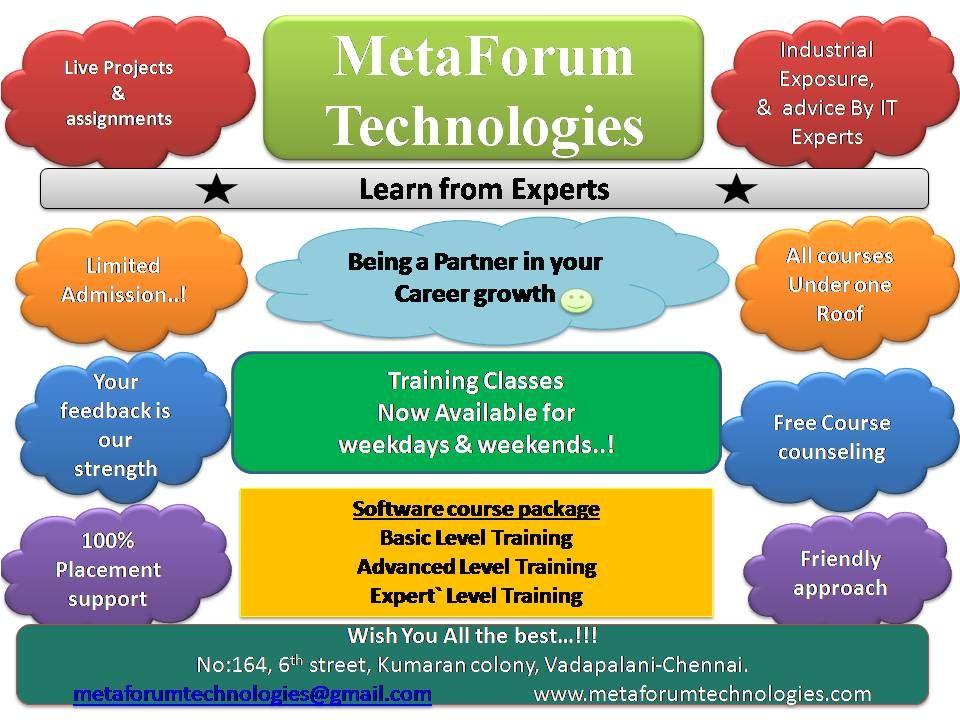 best software training institute in chennai Career