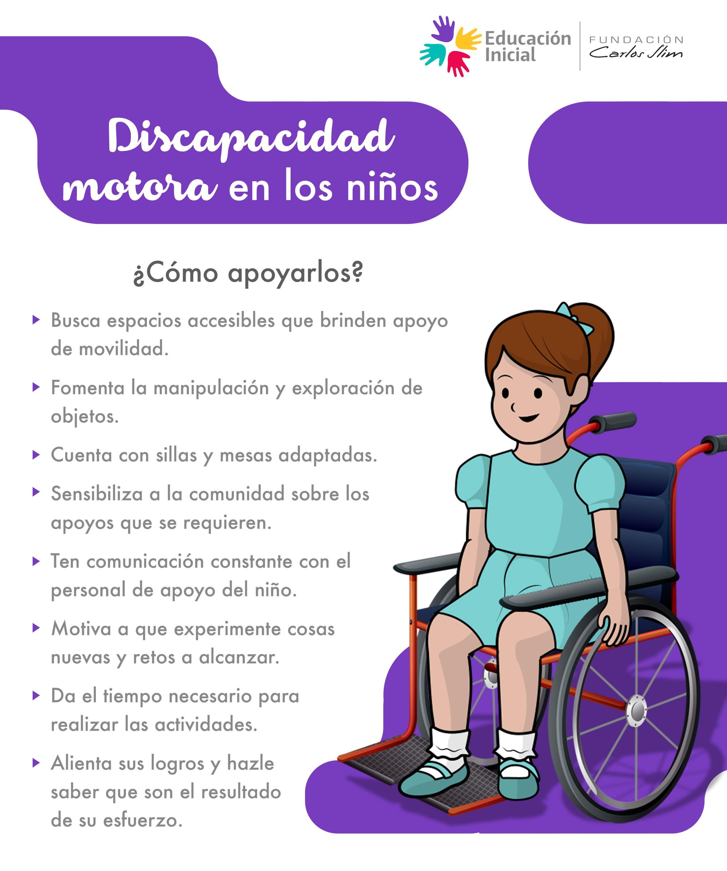 31 Ideas De Discapacidad Motora Discapacidad Educación Inclusiva Discapacidad Imagenes