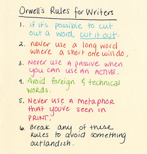 "george orwell s rules that a writer can rely on when instinct  ""orwell s rules on writing"