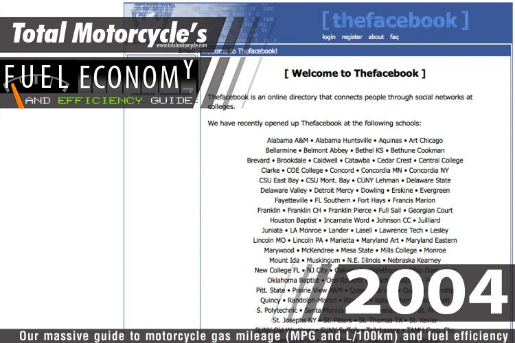 motorcycle fuel economy guide best setting instruction guide