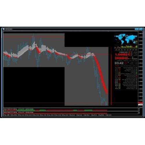 Lite Does Not Repaint Indicator Forex System Mt4 Forex System