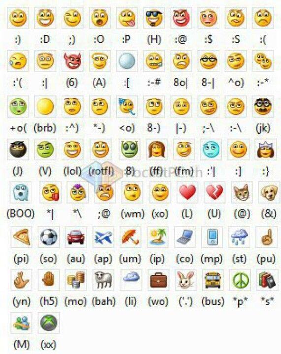 Funny Keystroke Pictures : funny, keystroke, pictures, Emoticons, Emoticons,, Keyboard, Symbols,, Emoticon