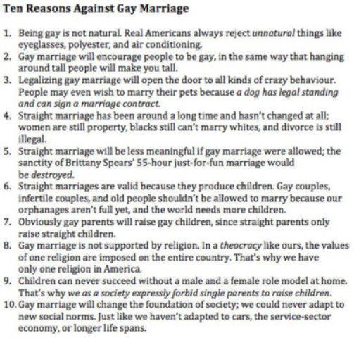 Articles against gay marraige