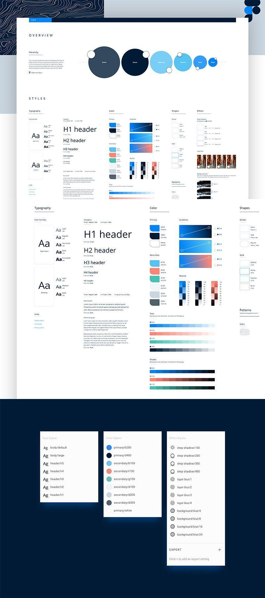 Free Figma Design System - Download UI Styleguide 2019 - FreebiesUI