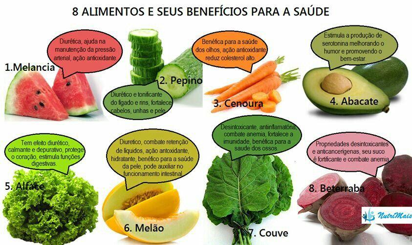 Beneficios Alimentos Dietas Colesterol
