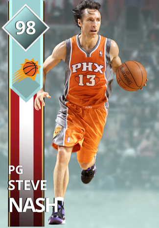 Lineup Creator - 2KMTCentral   NBA   Basketball cards, Basketball