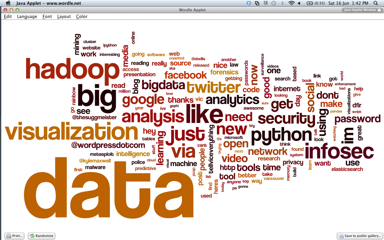 The importance of cleaning your data – Word Cloud of 3000