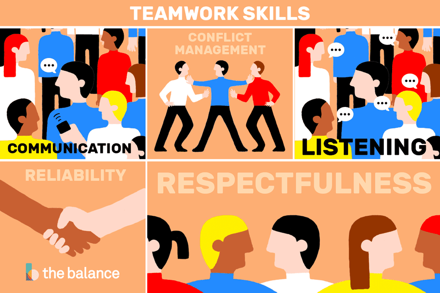 Important Teamwork Skills That Employers Value in 2020