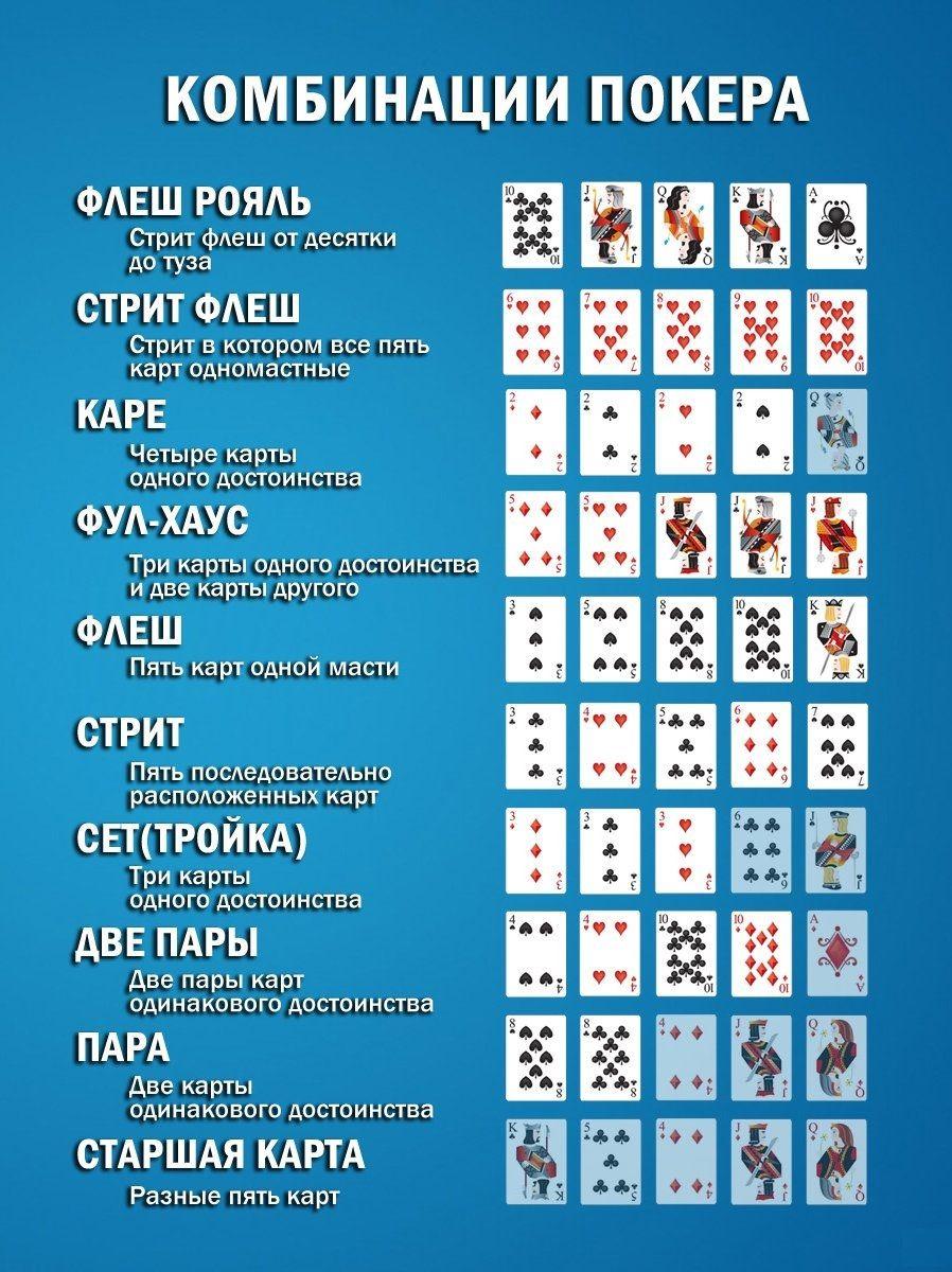 покер название комбинаций