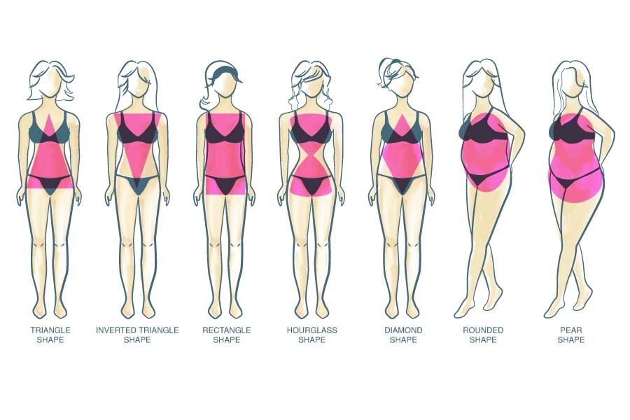5004b269c Graphic Design Contest Entry  31 for Illustration Design for female body  shapes  types