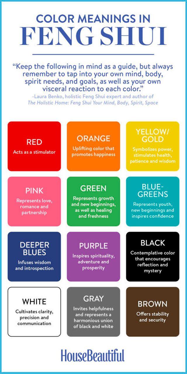 Zo kies je de perfecte kleur voor in jouw huis - op z\'n Feng Shui\'s ...