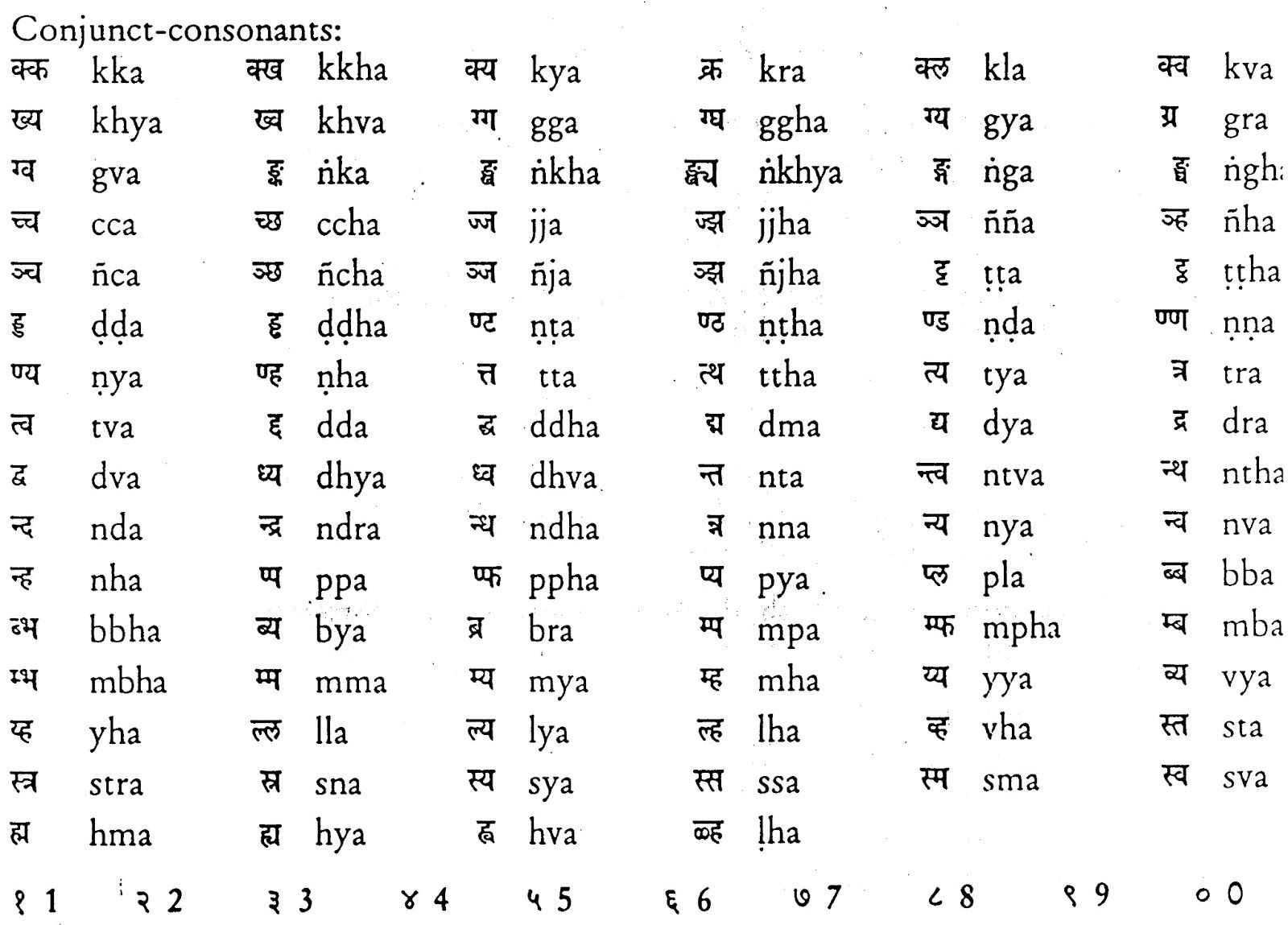 devanagari1.gif (1600×1149) Alphabet, Hindi alphabet