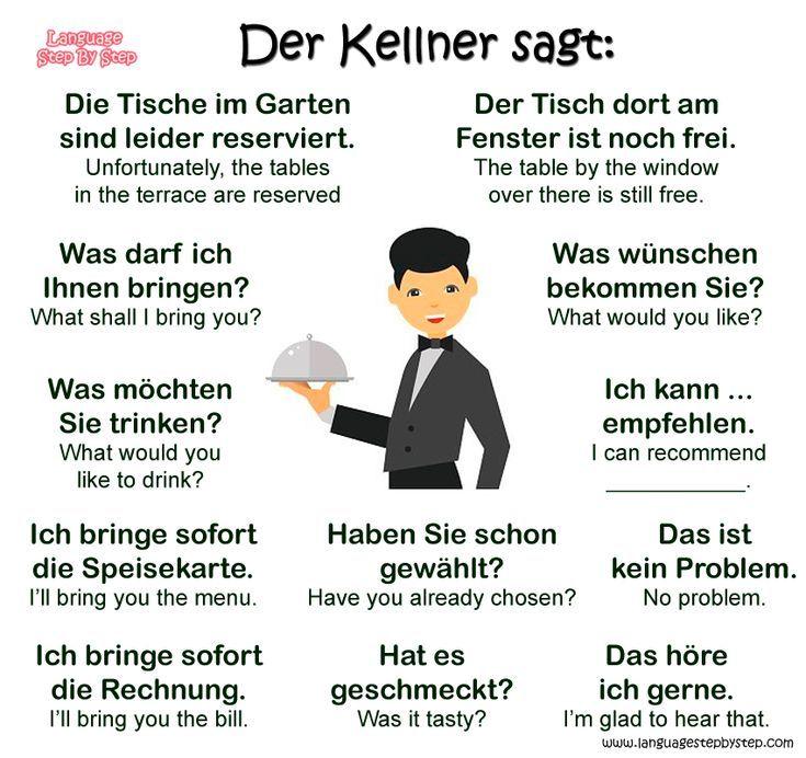 Www Facebook Com Englisch Vokabeln Lernen Deutsch In Englisch Deutsch Lernen