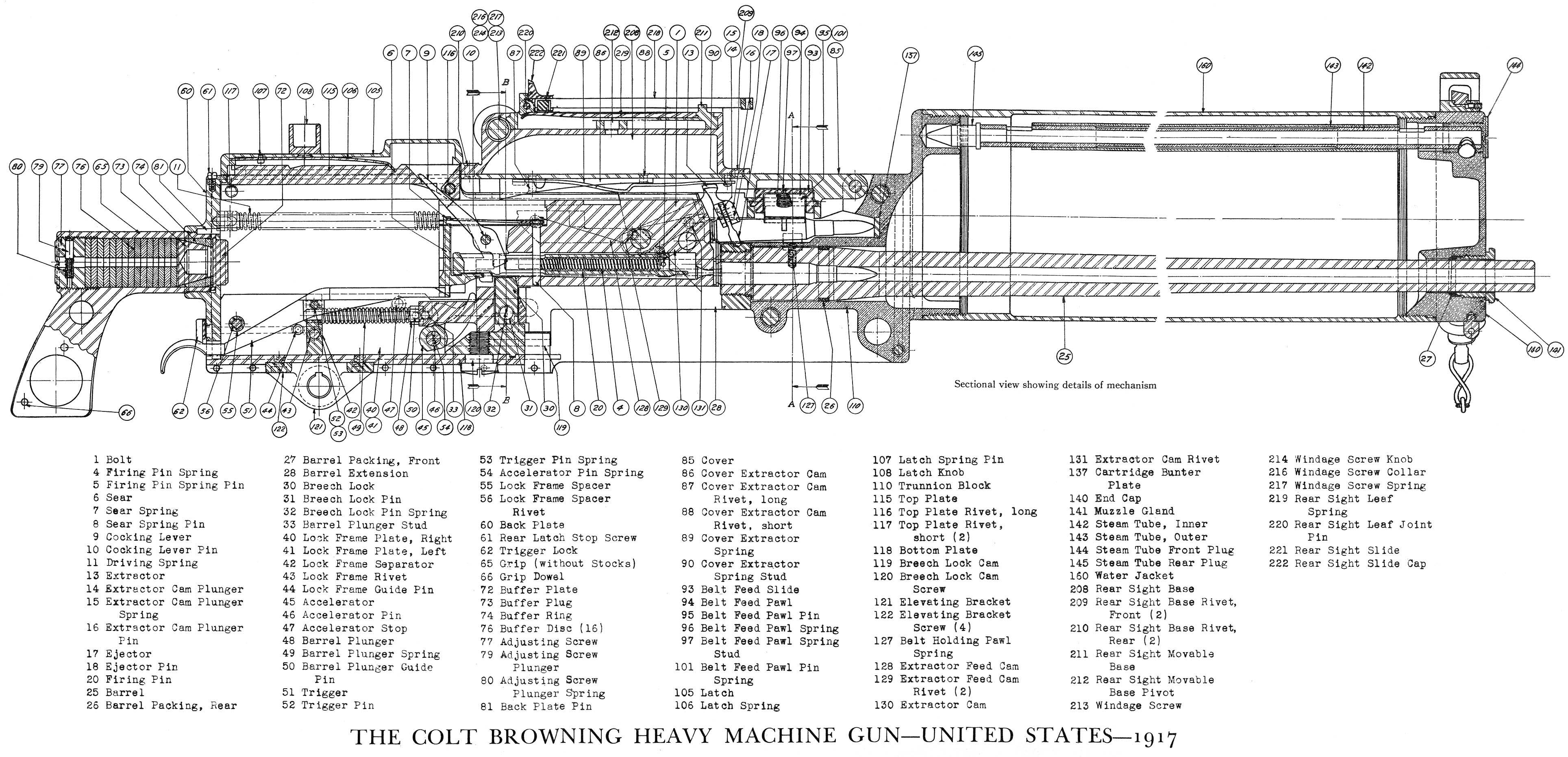 Pin By Braxton Jones On Blueprints Amp Cutaways