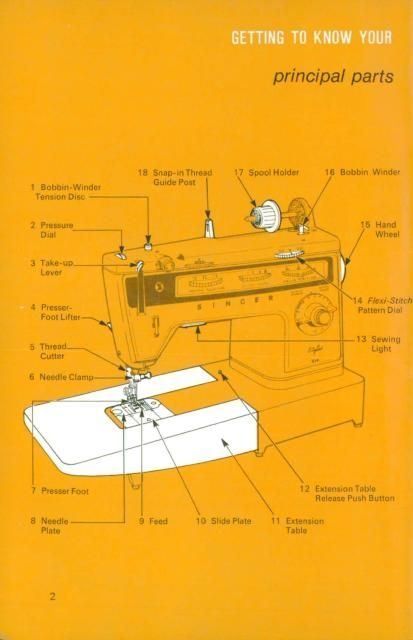 efe65191259c0ba96a654a349db4f8cf singer 834 sewing machine instruction manual diagram, stitch and