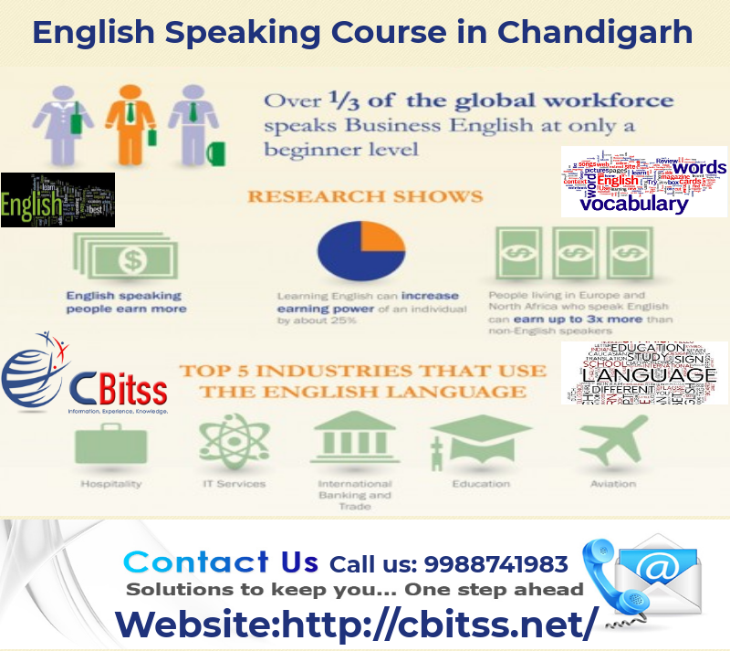 Essay english speaking course sample manicurist resume