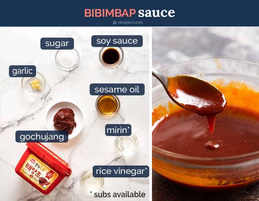 Bibimbap | Recipe | Bibimbap sauce, Food, Food recipes