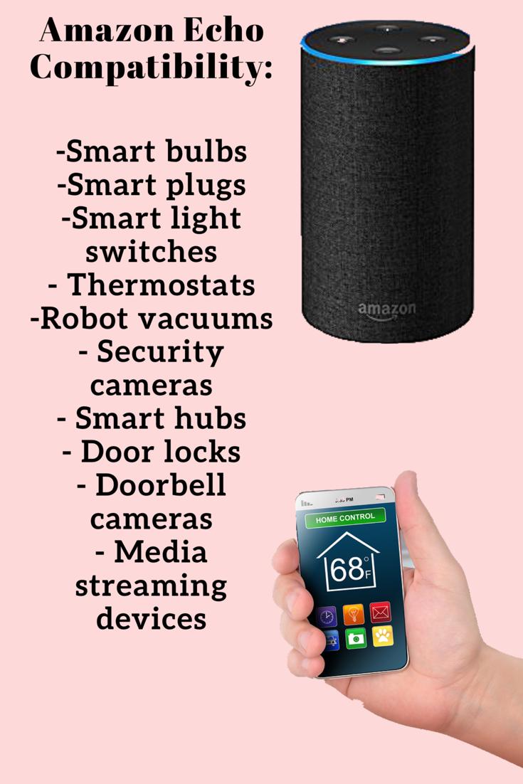 Smart House Ideas Smart Home Smart Home Ideas Smart School