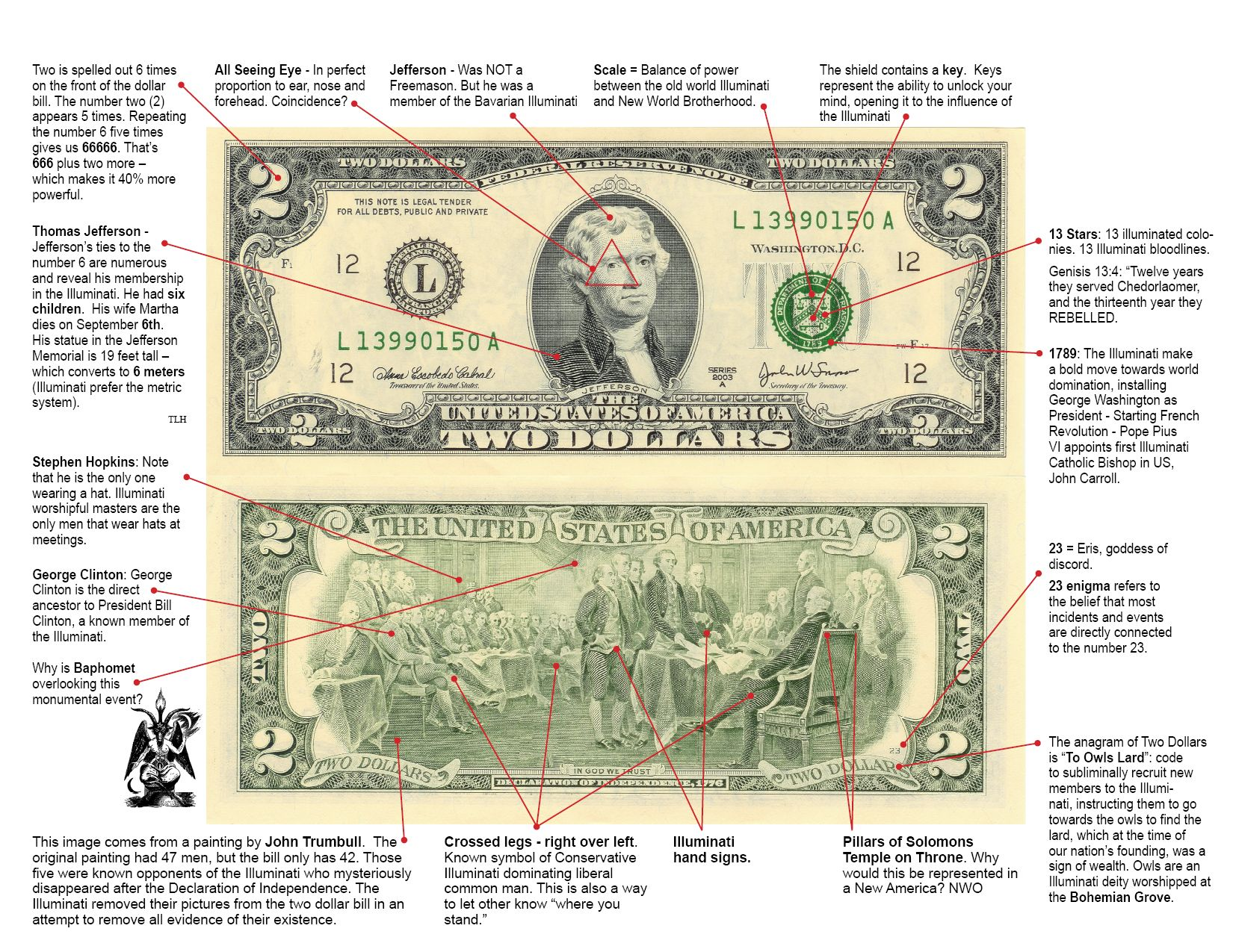 Illuminati Symbolism In Money Open Your Eyes Pinterest