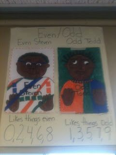 Even Steven and Odd Todd anchor chart was a great way to introduce even and odd numbers!!!!