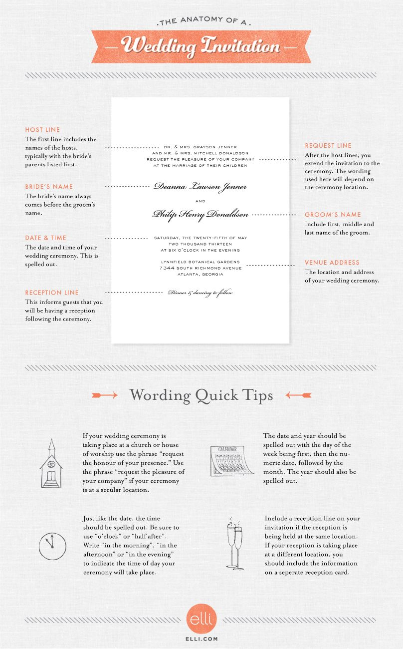 efea23dac35bbaec0eef2362938c6a97 the anatomy of a wedding invitation great wedding invitation,Examples Of Wording For Wedding Invitations