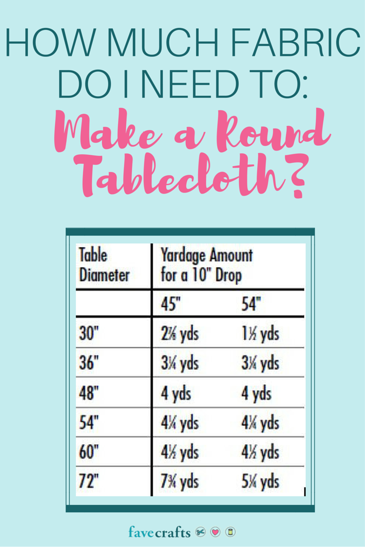 How To Make A Round Tablecloth Table