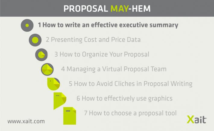 How To Write An Effective Executive Summary Xait Blog Pinterest