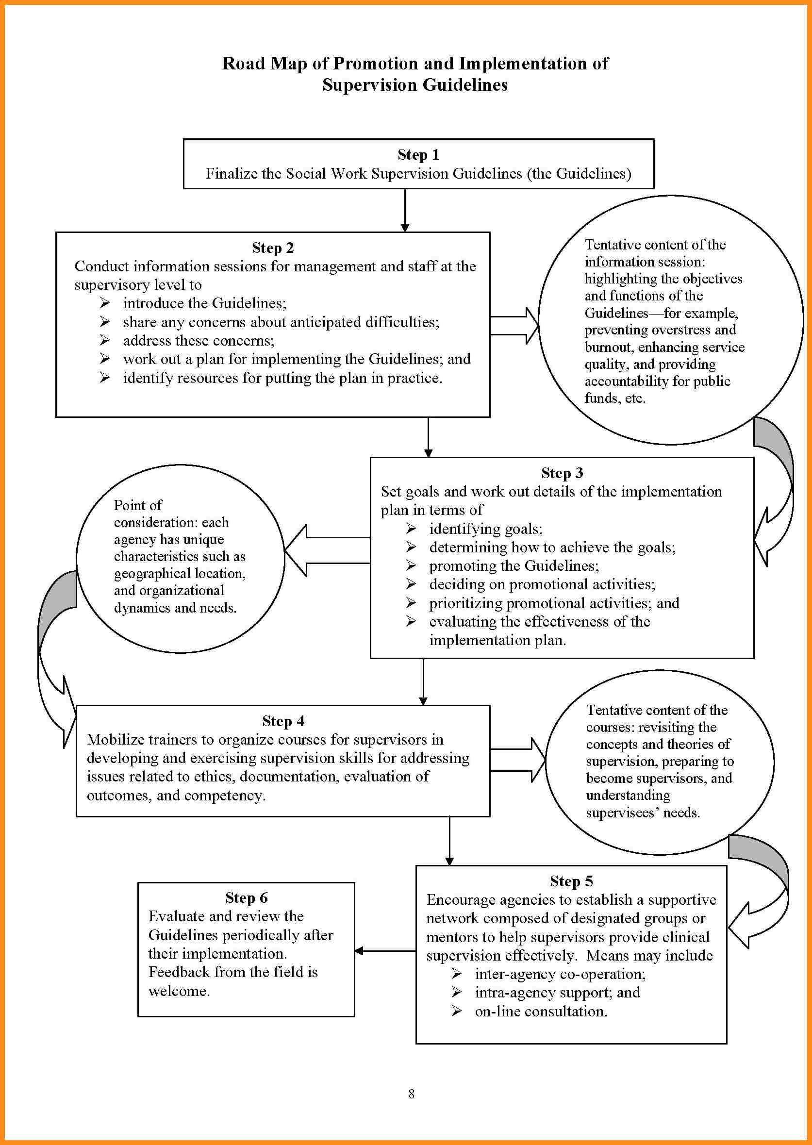 Quiz Worksheet Freudian Defense Mechanisms Study Com