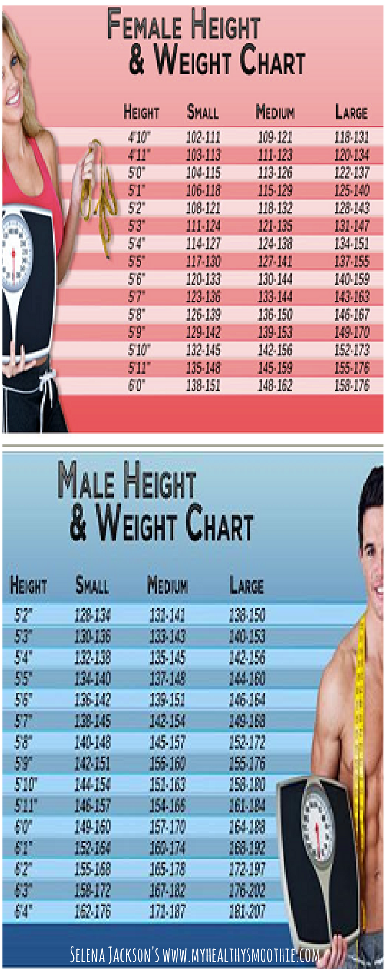 Women Weight Chart: This Is How Much You Should Weigh ...