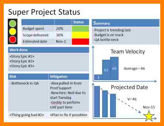 Weekly Project Status Report Template Powerpoint 5 Professional Templates Project Management Templates Project Status Report Project Management Tools
