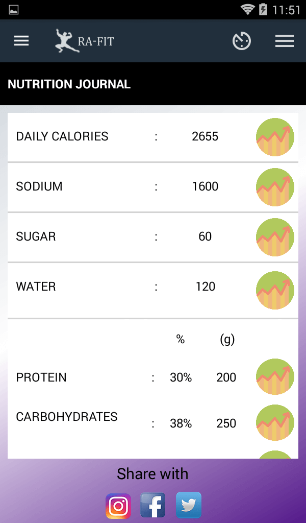 ra fit fitness app nutrition tracker https play google com store