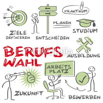 berufswahl ausbildung sketchnotes. Black Bedroom Furniture Sets. Home Design Ideas