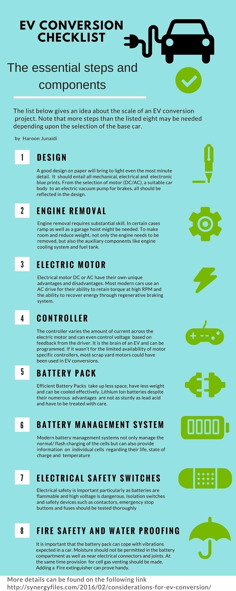 Ev Conversion Checklist Infographic Electriccars Ev Evs Green Cars Deals Cleanair Electriccar Ev Conversion Diy Electric Car Electric Motorcycle [ 2000 x 800 Pixel ]