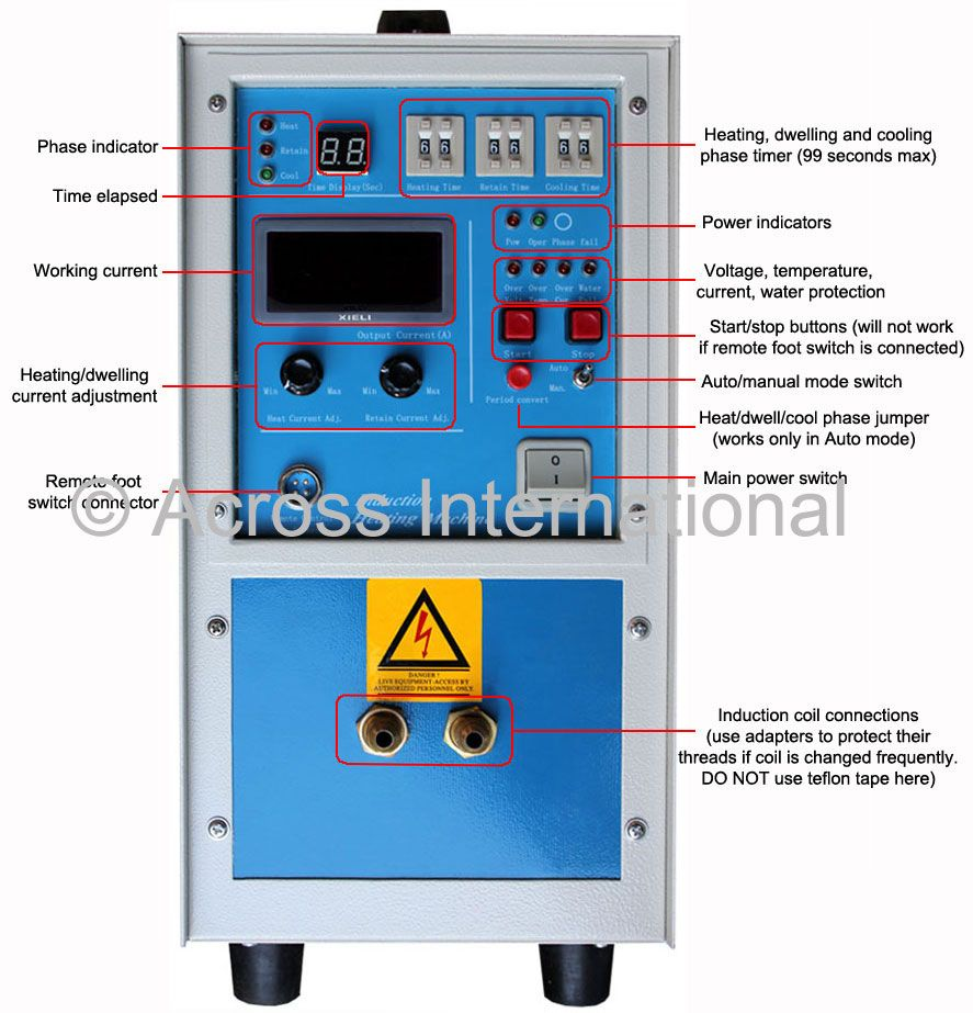 Ih15a 15kw 30 80khz Induction Heating Melting And Forging Heater