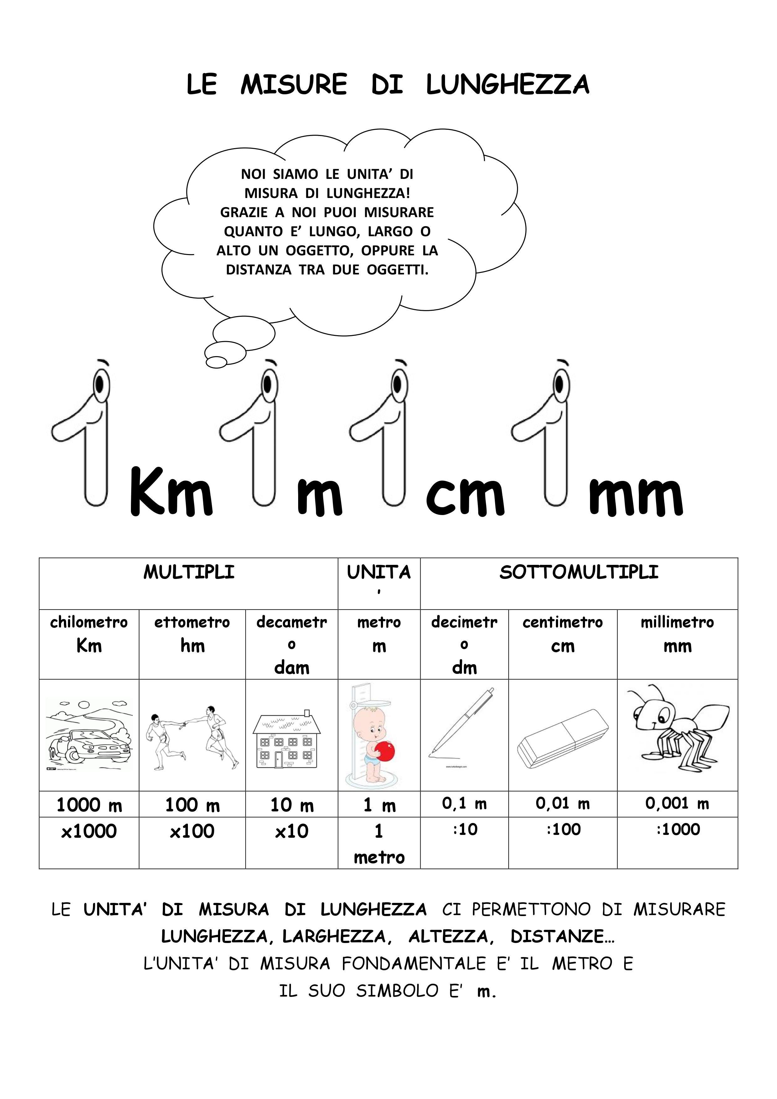 misure di lunghezza | Lezioni di matematica, Matematica ...