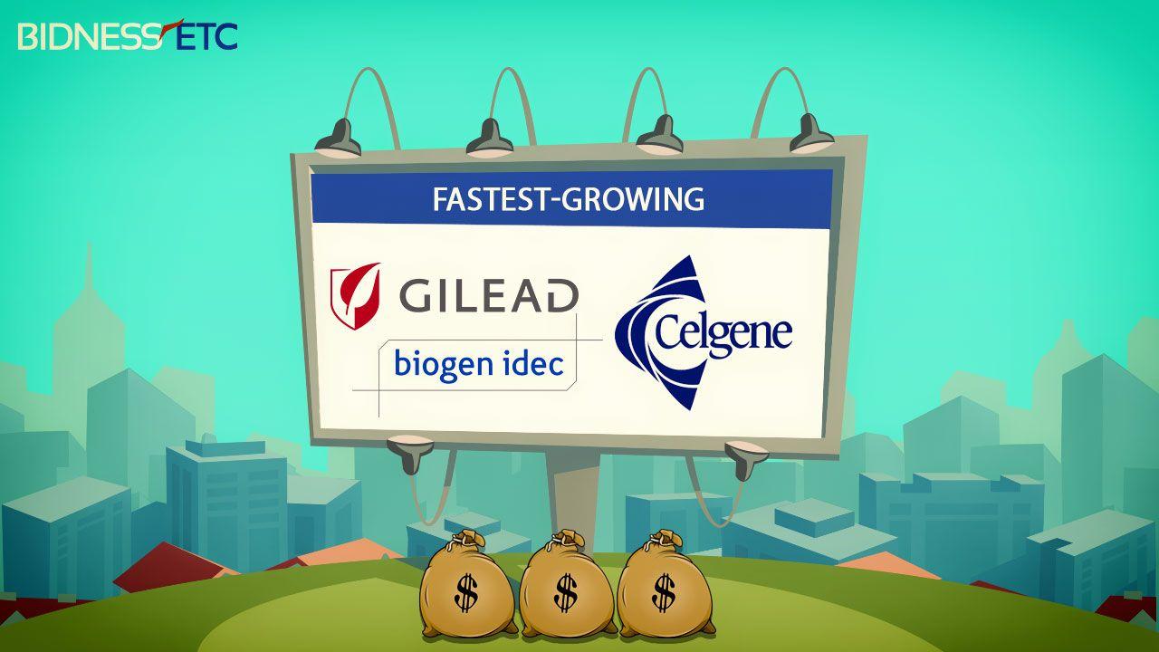 Gilead Sciences, Inc., Celgene Corporation And Biogen Inc: Top 3 Fastest-Growing Biotechs On Fortune 500 List