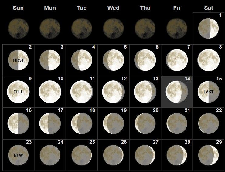Excited To Share The Latest Addition To My Etsy Shop Moon Phases Calendar 2018 Lunar Phases Calendar Moon Poster Lunar Pha Spiritualitet Krystal Videnskab
