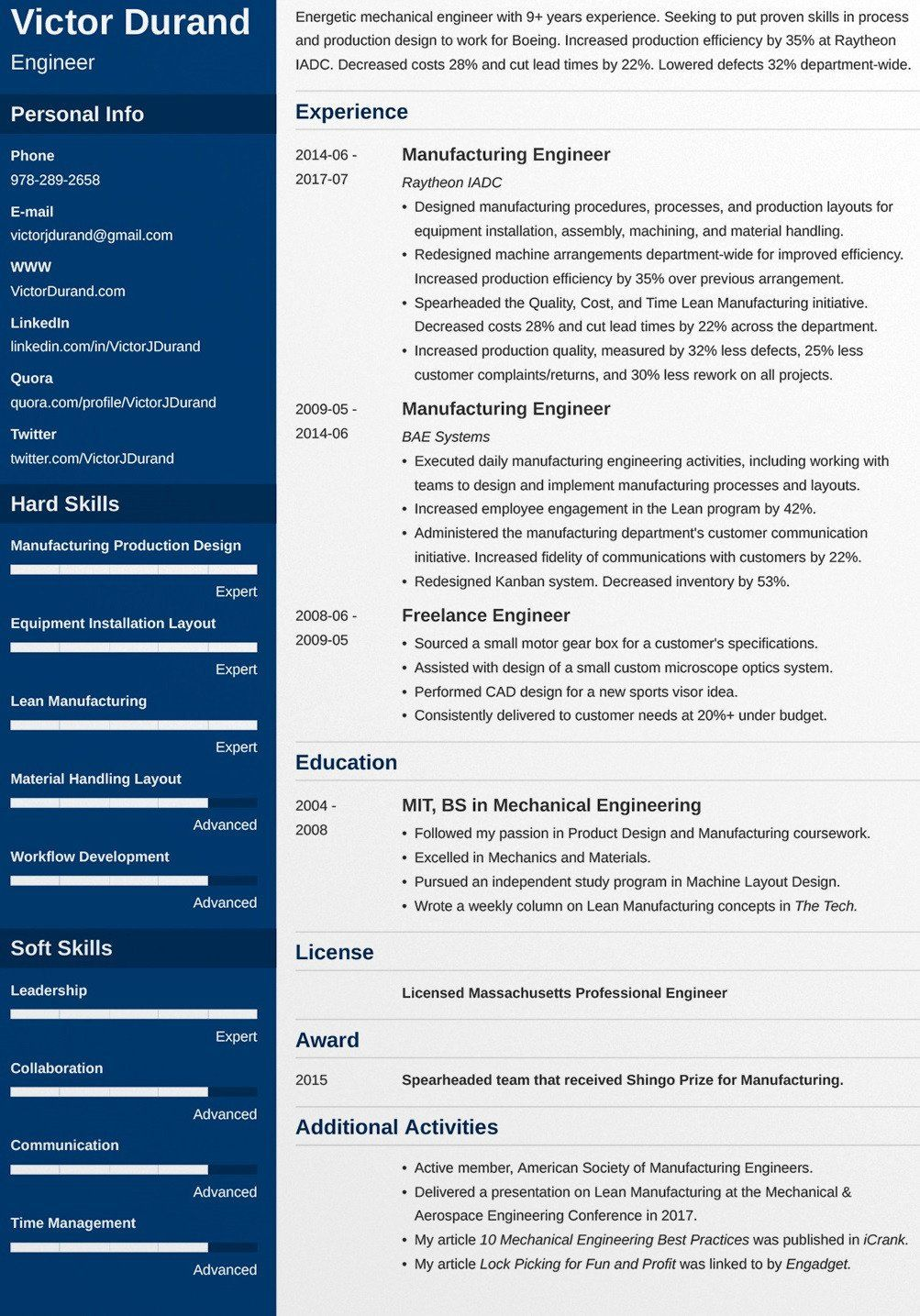 Resume Templates Free Download Top 10 Free Resume Templates For Web Designers In 2021 Creative Resume Templates Resume Template Free Creative Resume