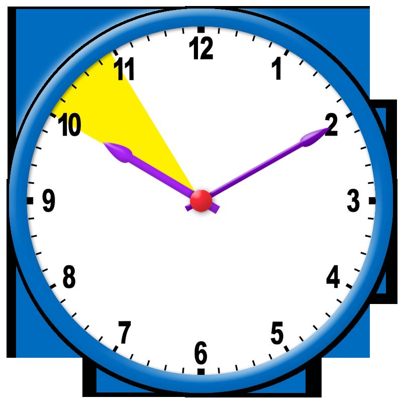 Aprende A Leer La Hora En Un Reloj De Manecillas O Reloj Análogo
