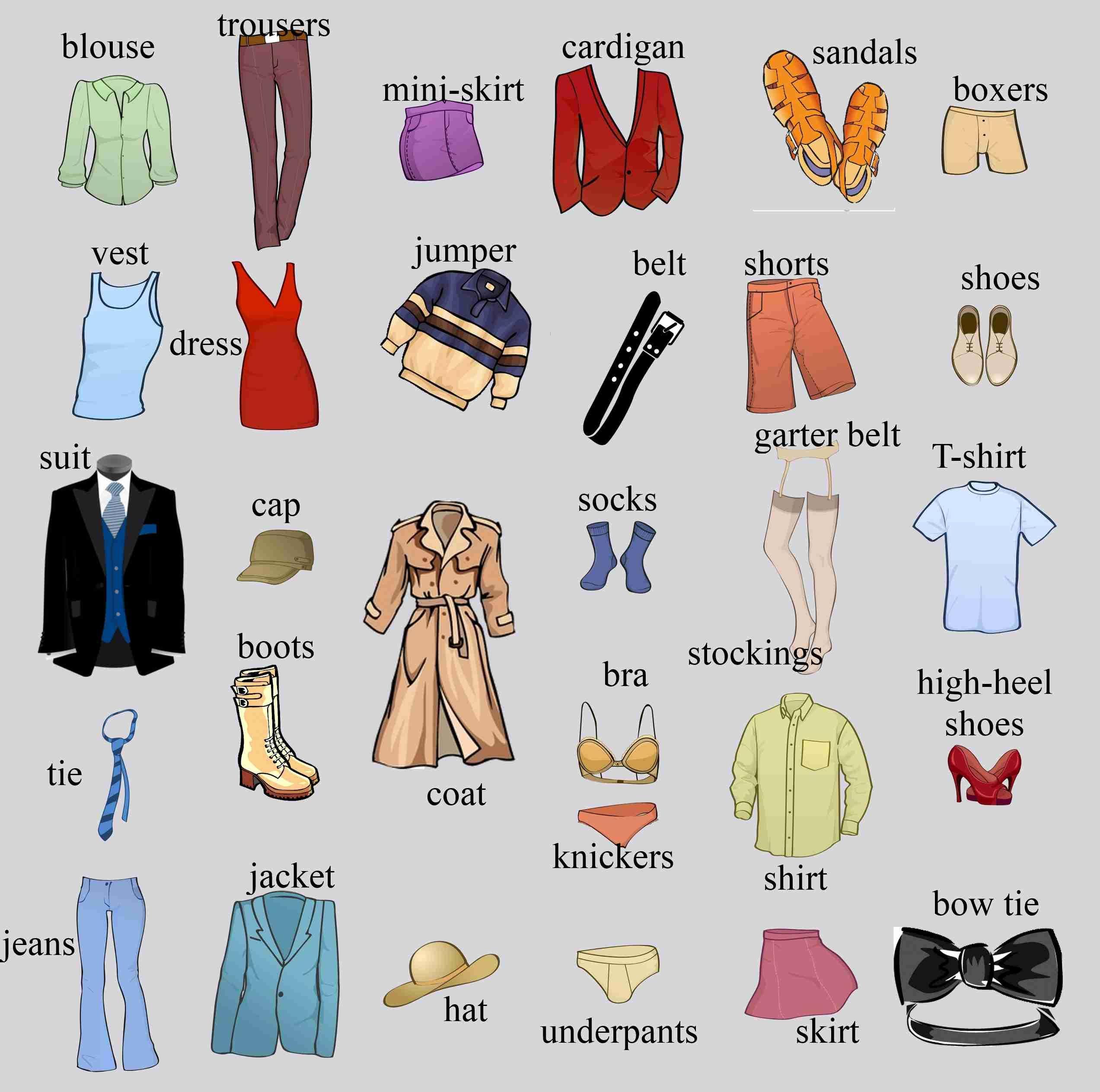 Clothes English Vocabulary Vocabulario En Ingles Ingles Ninos