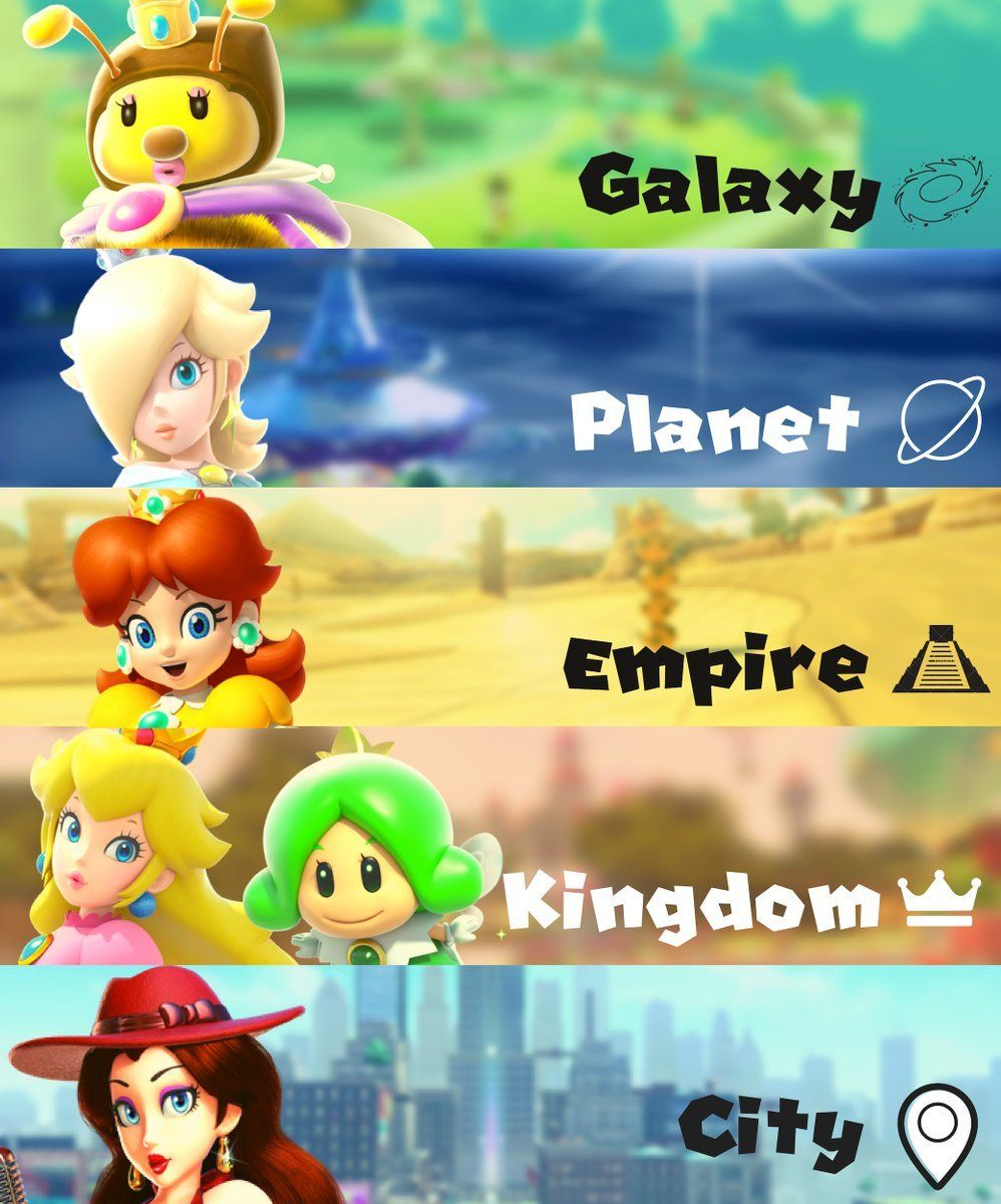 The Ruler Tier List Explanations Empire For Princess Daisy