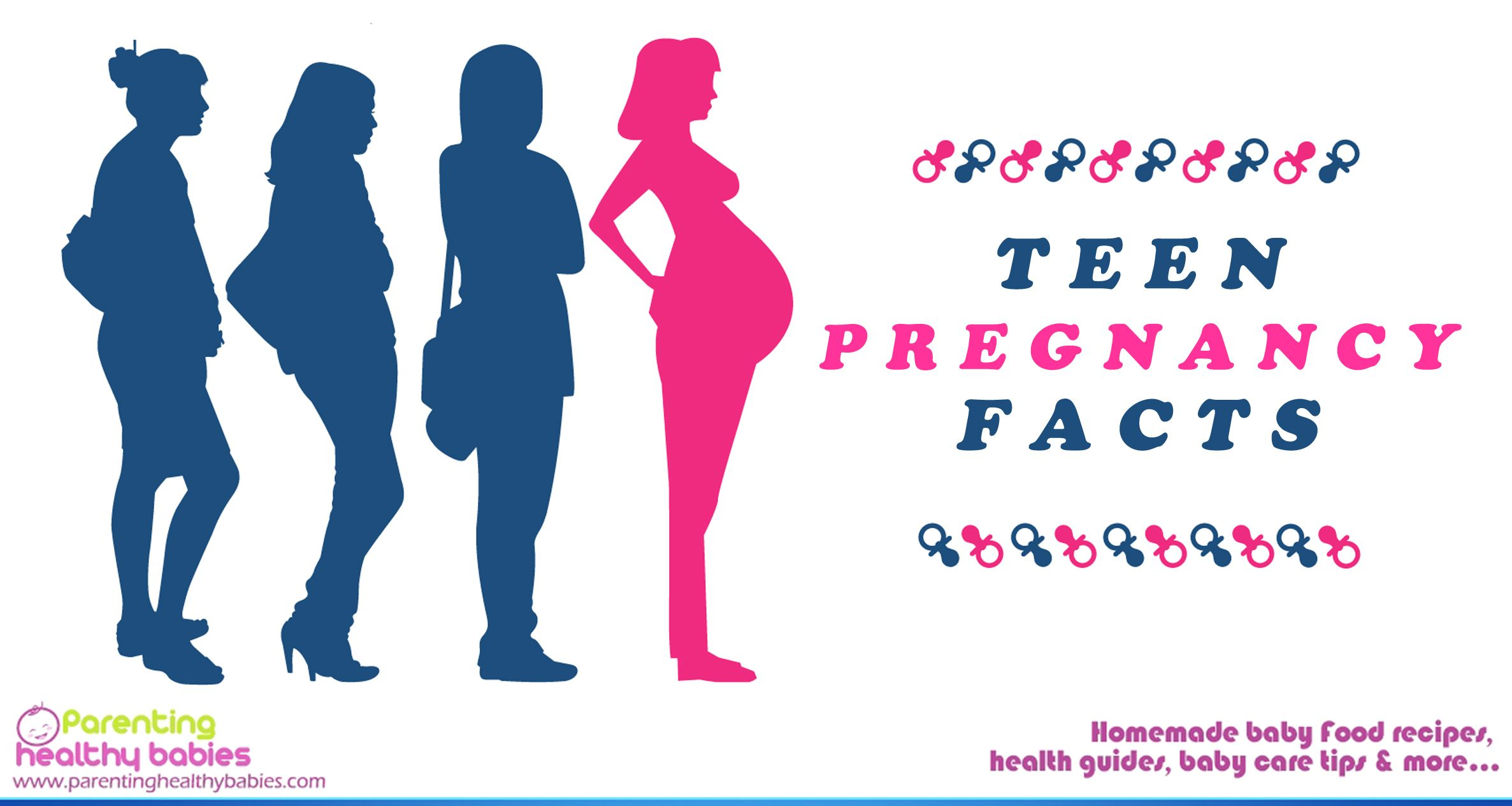 3 in 10 teen American girls will get pregnant at least once before age 20.  Check out some more interesting facts about teen pregnancy.