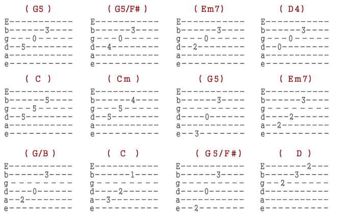 Wake Me Up When September Ends With Images Guitar Sheet Music