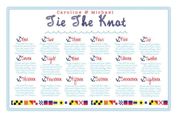 the knot seating chart - Heartimpulsar